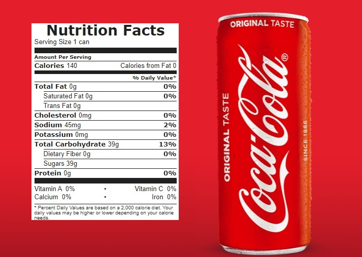 coke can nutritional information chart